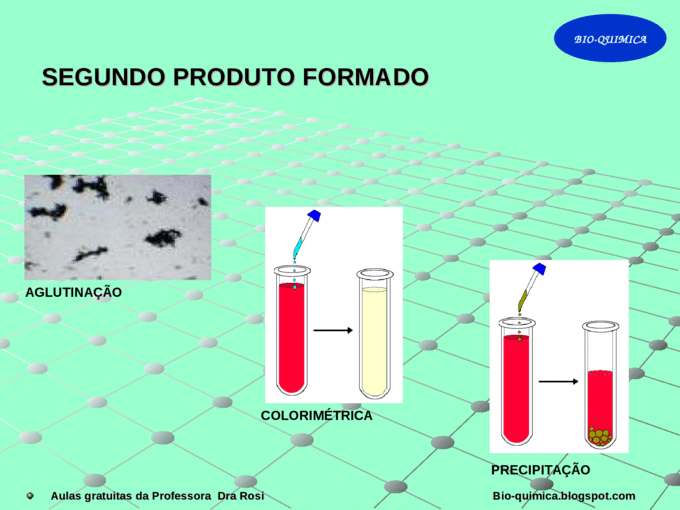 AULA BIOQUIMICA - [PPT Powerpoint]